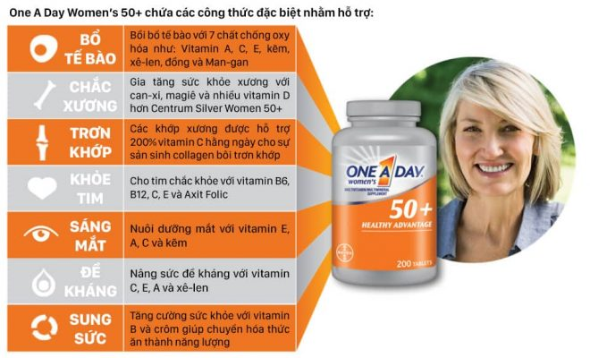 tác dụng vitamin tổng tợp  One A Day For Women 50+