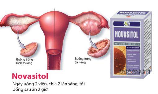 cách sử dụng thuốc novasitol