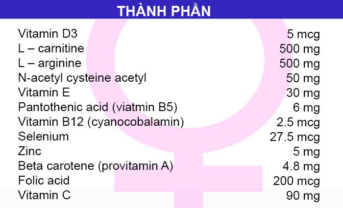 thành phần thuốc proxeed women