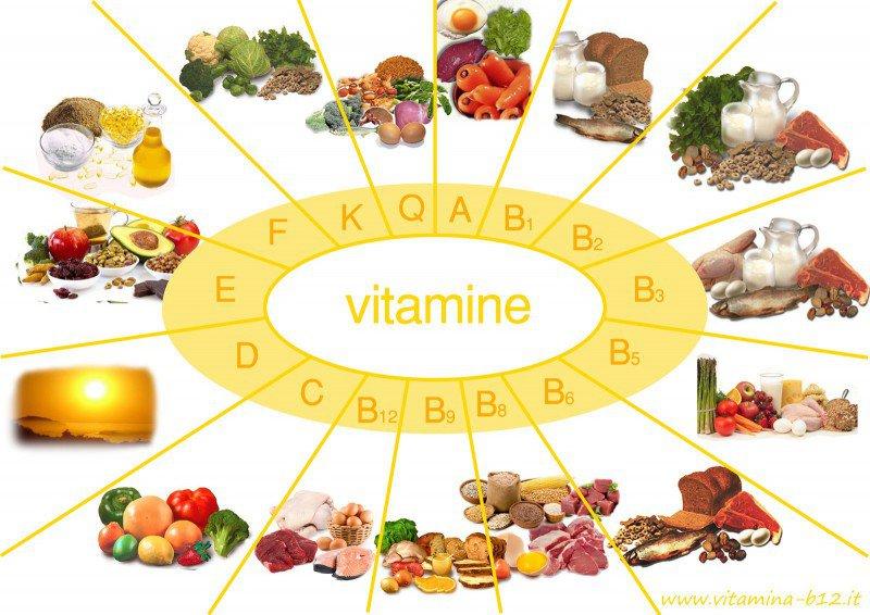 bổ sung vitamin và khoáng chất tốt cho sức khoẻ nam giới
