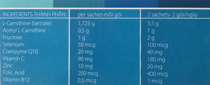 thành phần mensterona