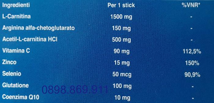review thành phần thuốc hseed 1500